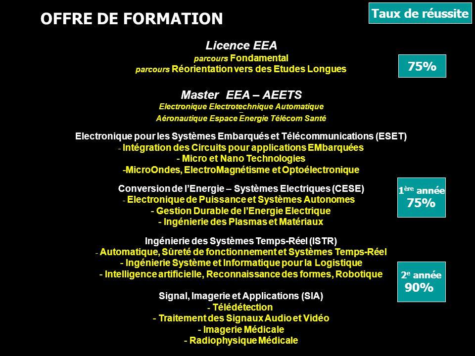 OFFRE DE FORMATION Taux de réussite Licence EEA 75% Master EEA – AEETS