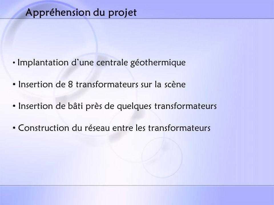 Appréhension du projet