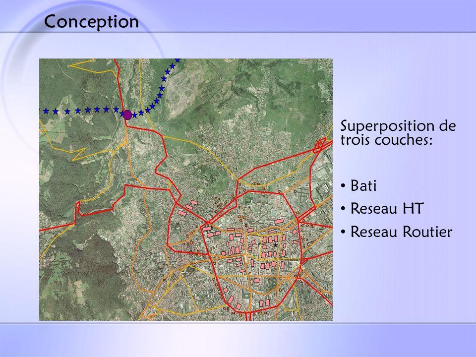 Conception Superposition de trois couches: Bati Reseau HT