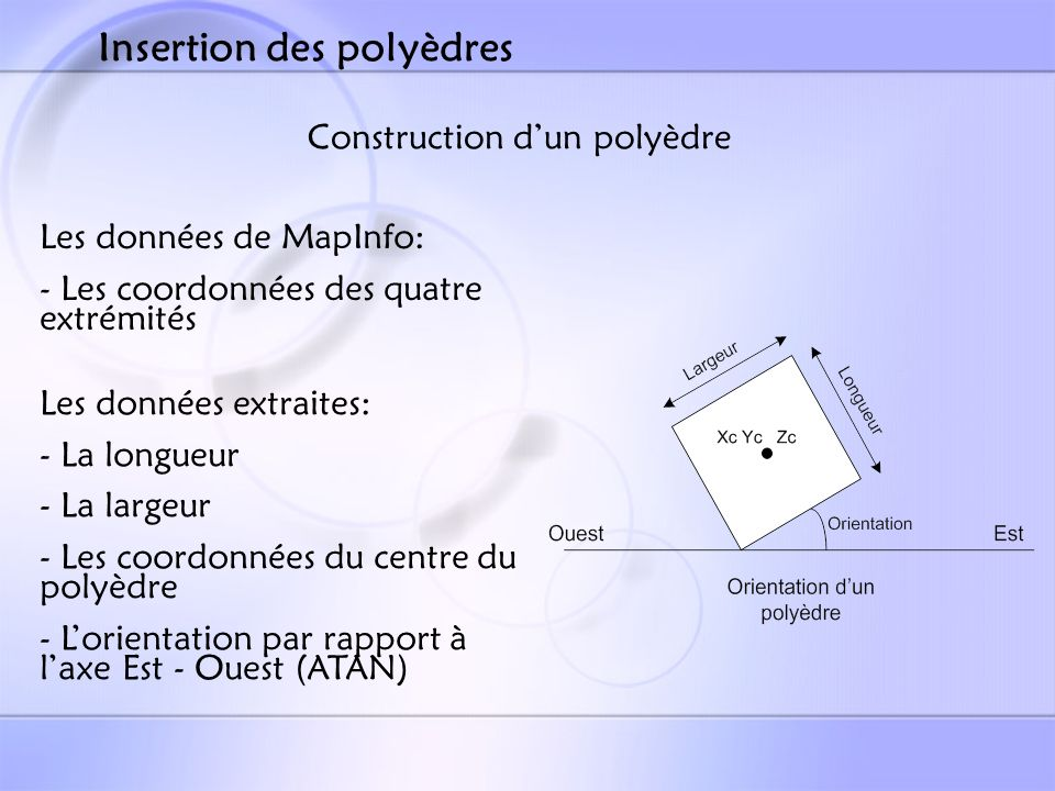 Construction d'un polyèdre