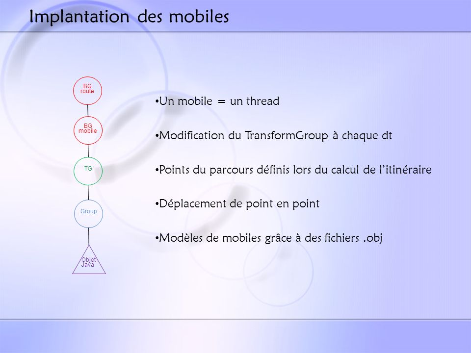 Implantation des mobiles