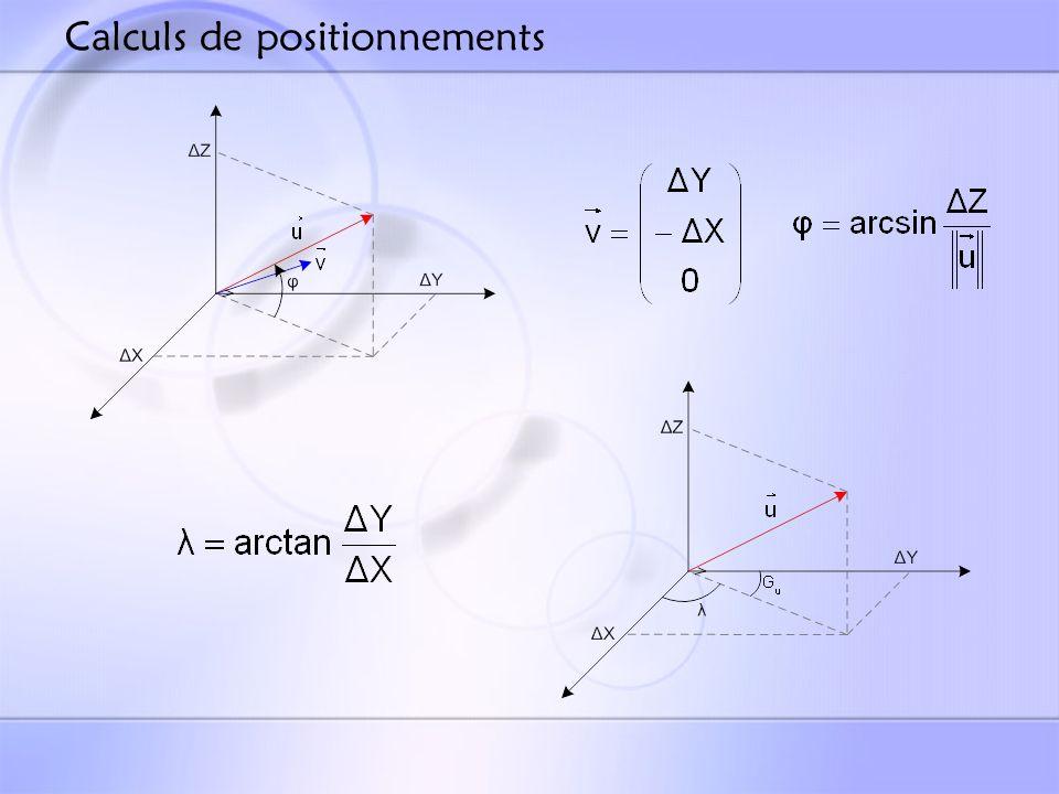 Calculs de positionnements