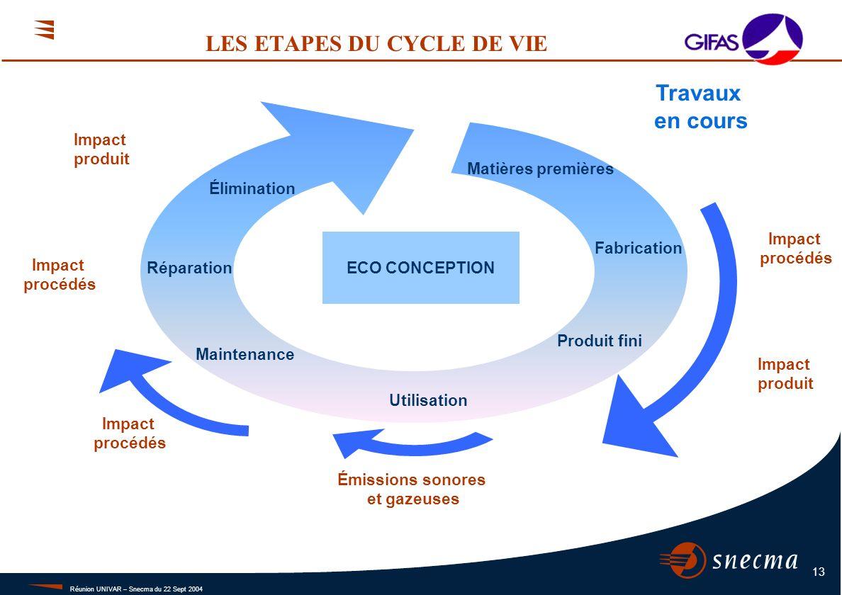 La démarche d'éco-conception du GIFAS