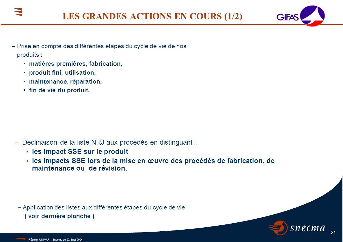 LES GRANDES ACTIONS EN COURS (2/2)