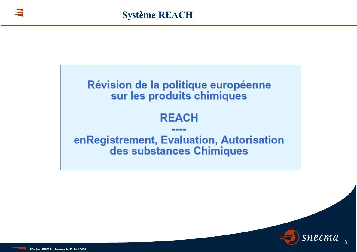 Système REACH