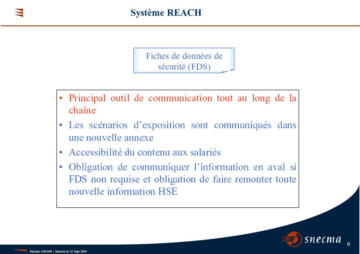 Système REACH Ref : Mercer Management Consulting 2004 – UIC/présentation/doc final/2004504