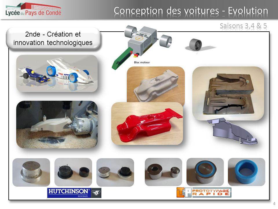 2nde - Création et innovation technologiques