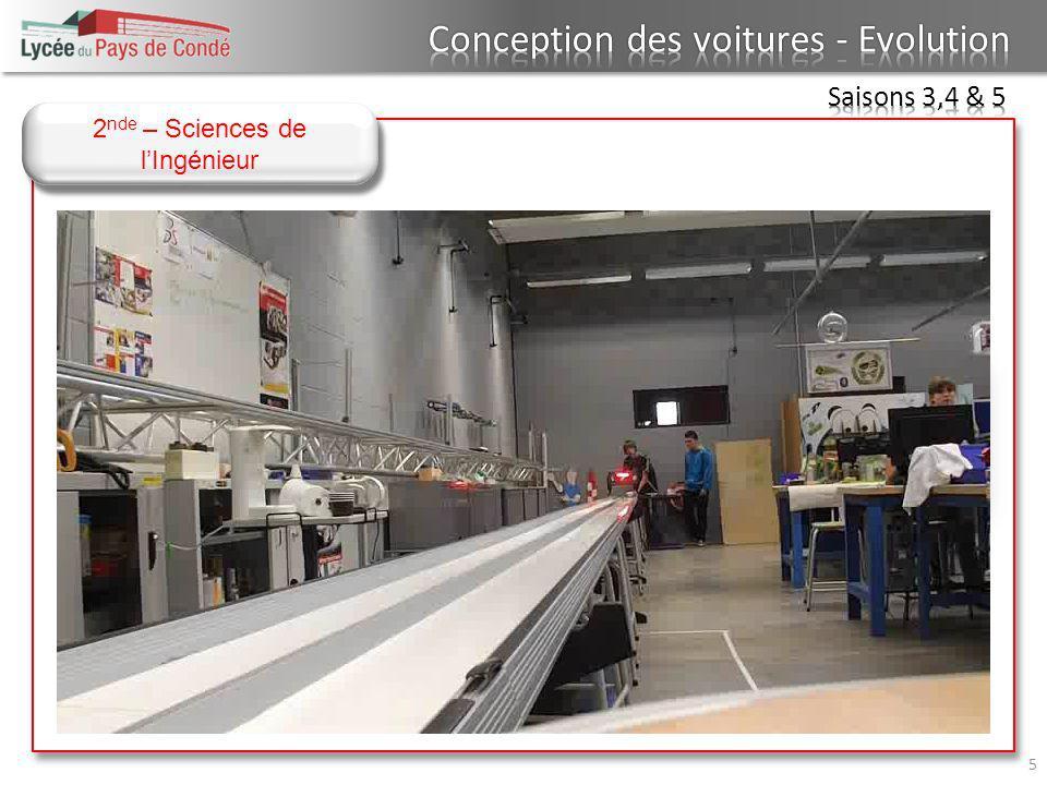 2nde – Sciences de l'Ingénieur