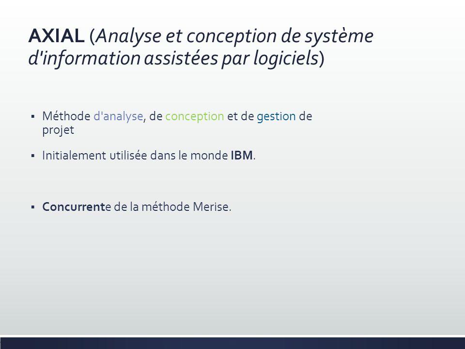 AXIAL (Analyse et conception de système d information assistées par logiciels)