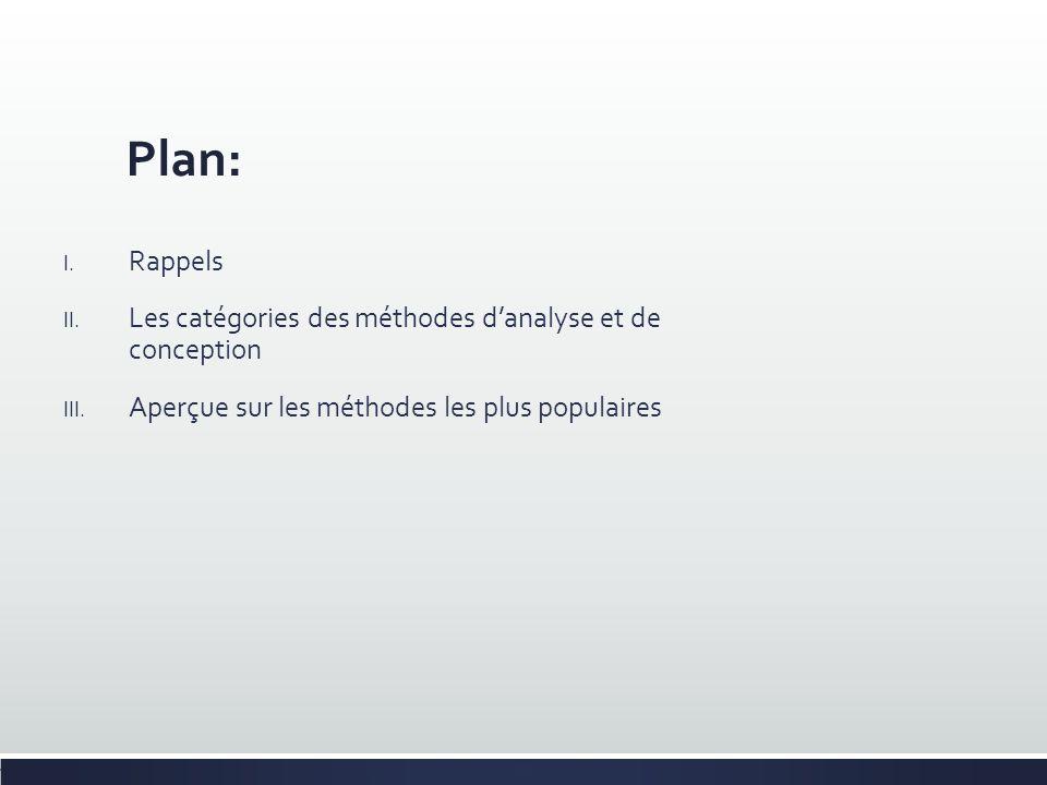 Plan: Rappels Les catégories des méthodes d'analyse et de conception