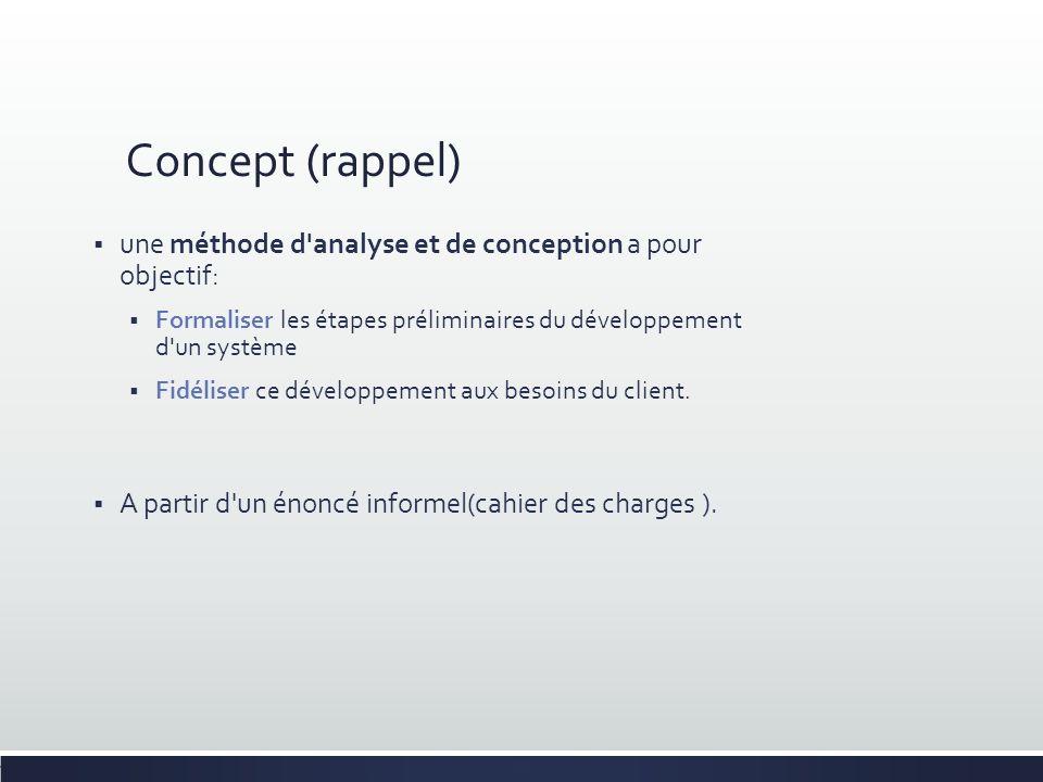 Concept (rappel) une méthode d analyse et de conception a pour objectif: Formaliser les étapes préliminaires du développement d un système.