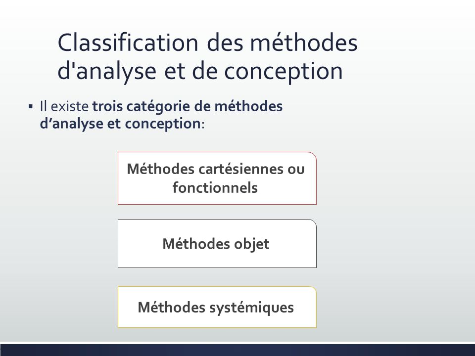 Classification des méthodes d analyse et de conception