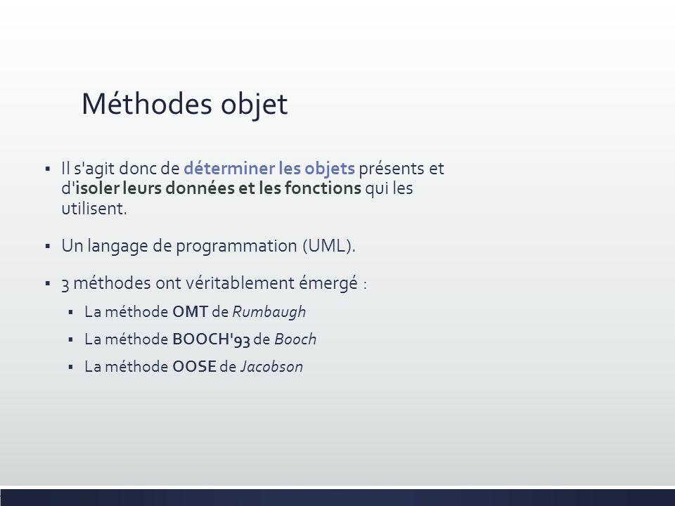 Méthodes objet Il s agit donc de déterminer les objets présents et d isoler leurs données et les fonctions qui les utilisent.