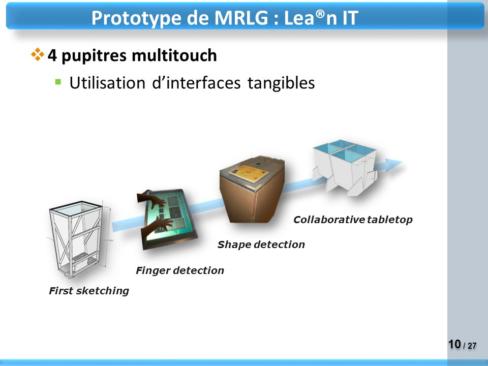 Prototype de MRLG : Lea®n IT