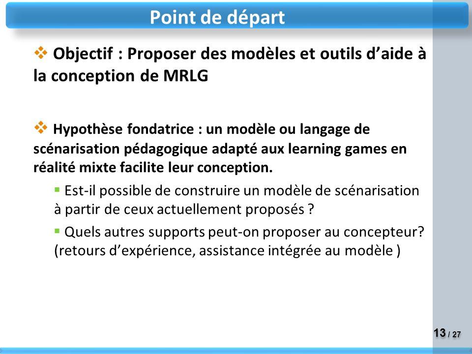 Point de départ Objectif : Proposer des modèles et outils d'aide à la conception de MRLG.