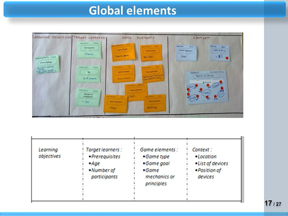 Global elements This is the global elements part: