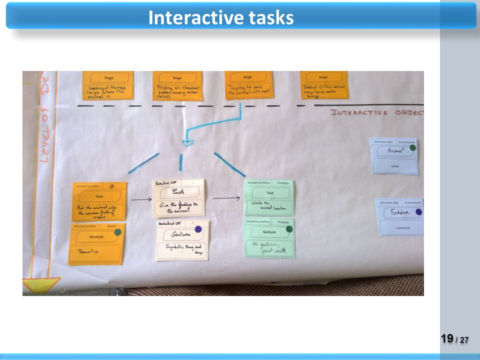 Interactive tasks We will use the same logic at the lowest level of detail : we only decompose one activity into a task workflow.