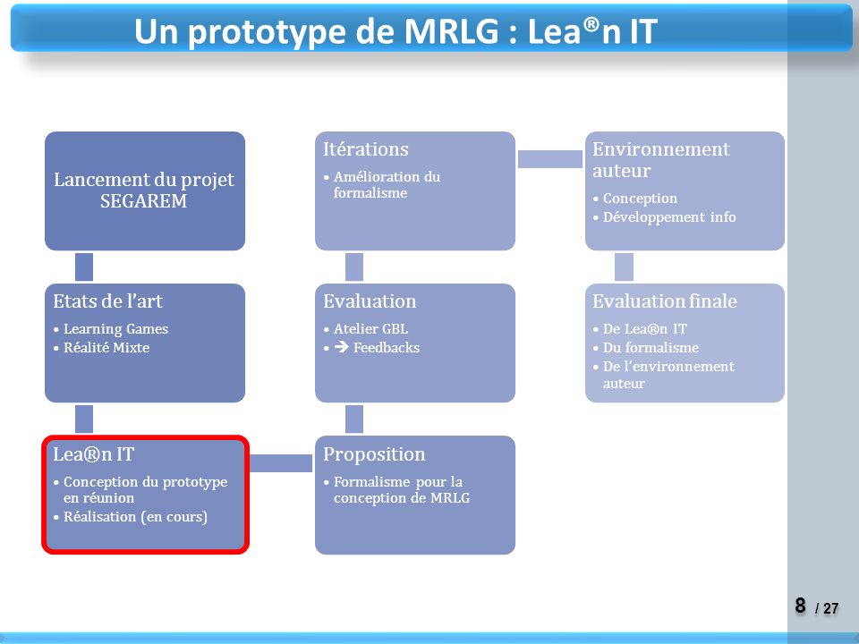 Un prototype de MRLG : Lea®n IT