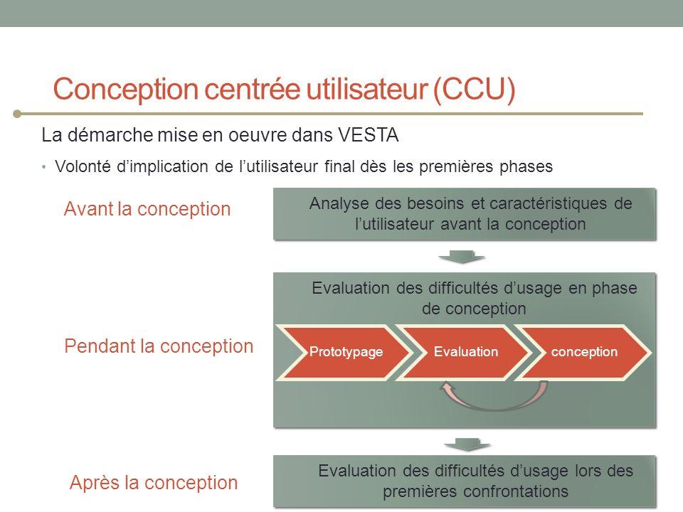 Conception centrée utilisateur (CCU)