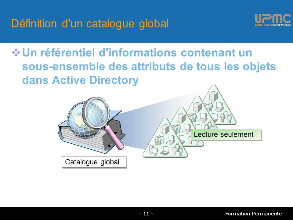 Définition d un catalogue global