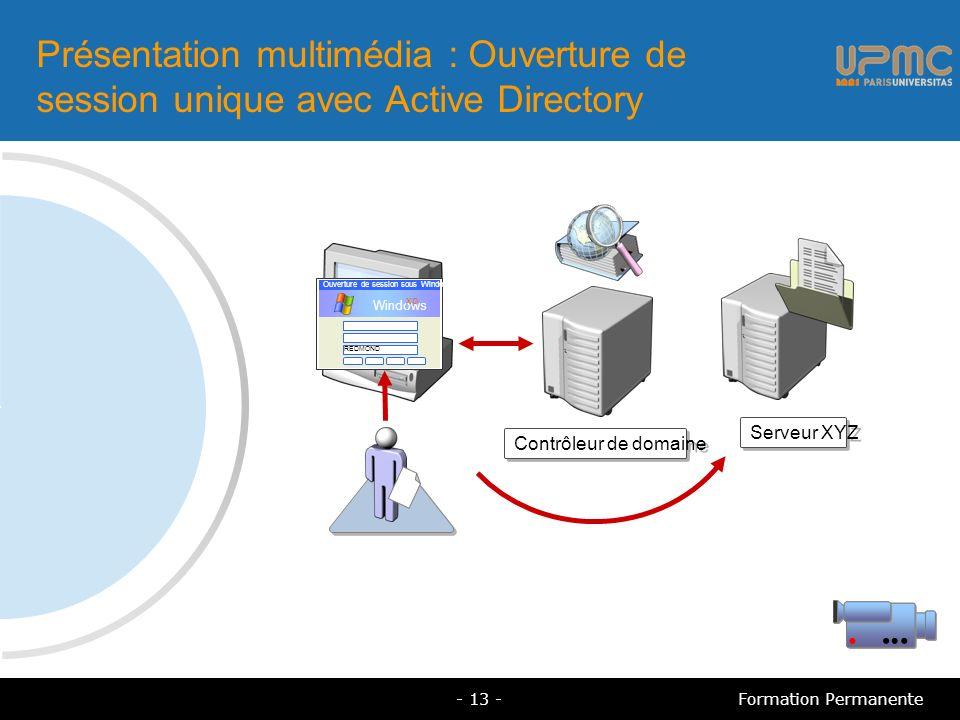 Présentation multimédia : Ouverture de session unique avec Active Directory