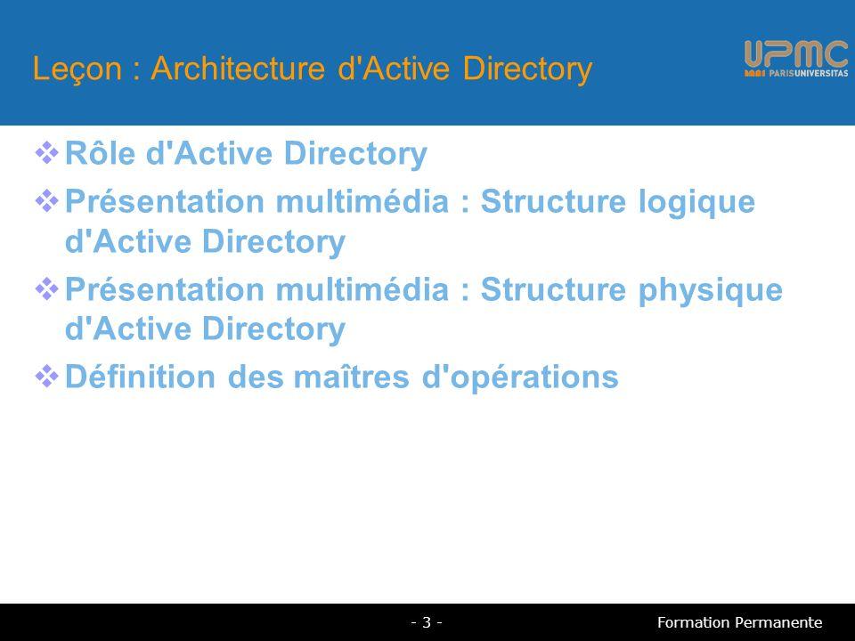 Leçon : Architecture d Active Directory