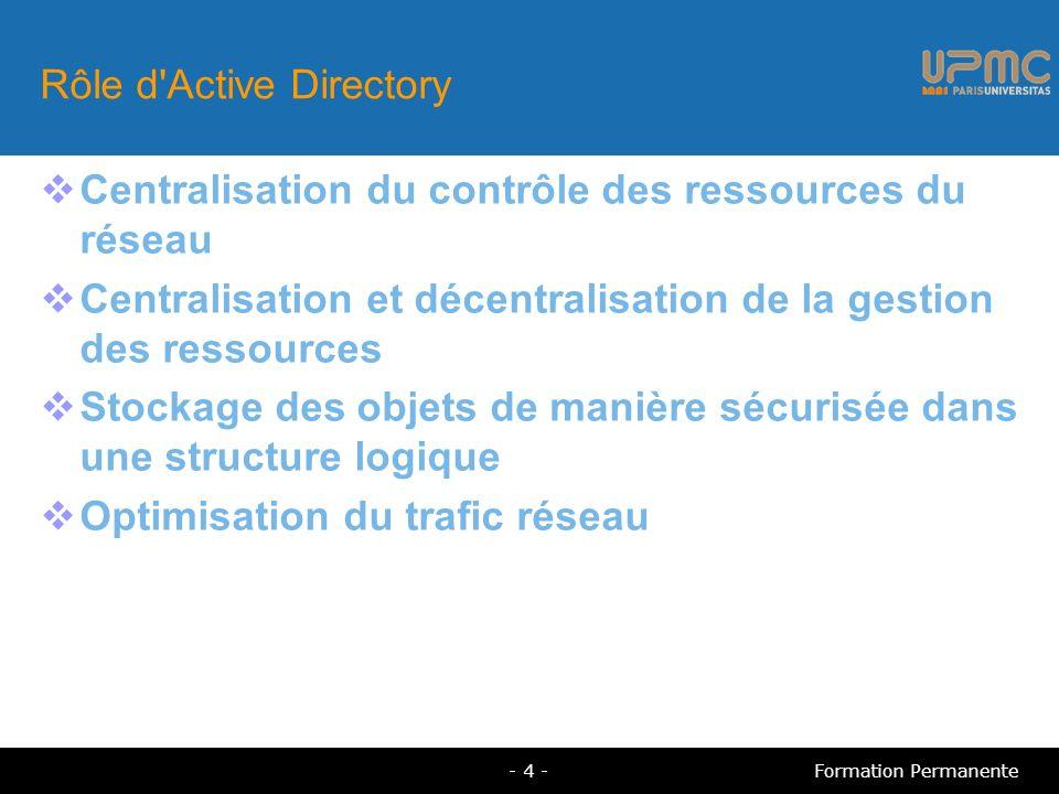 Rôle d Active Directory