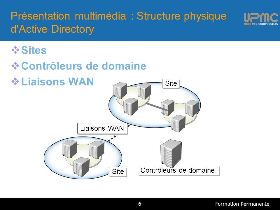 Présentation multimédia : Structure physique d Active Directory