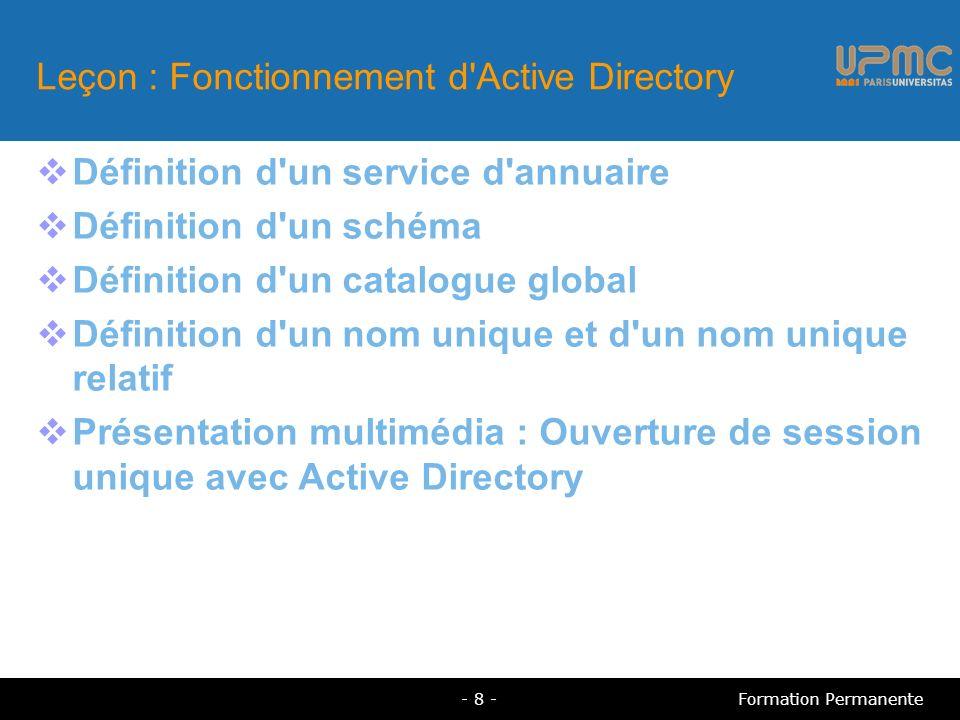 Leçon : Fonctionnement d Active Directory