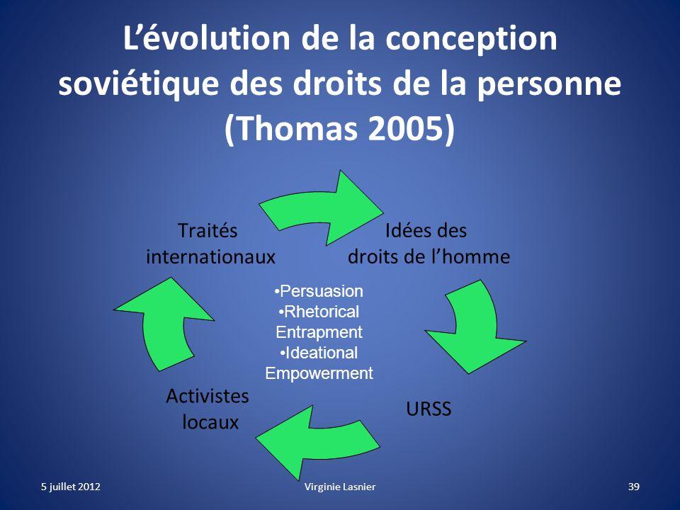 L'évolution de la conception soviétique des droits de la personne (Thomas 2005)