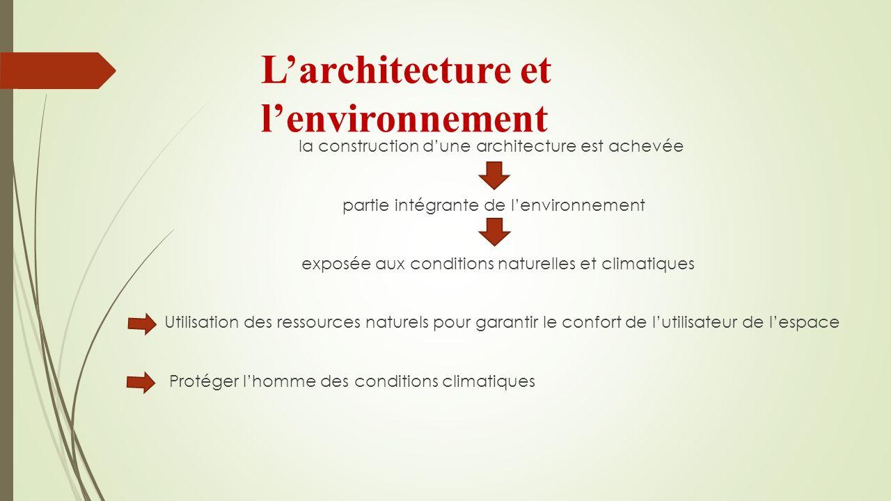 L'architecture et l'environnement