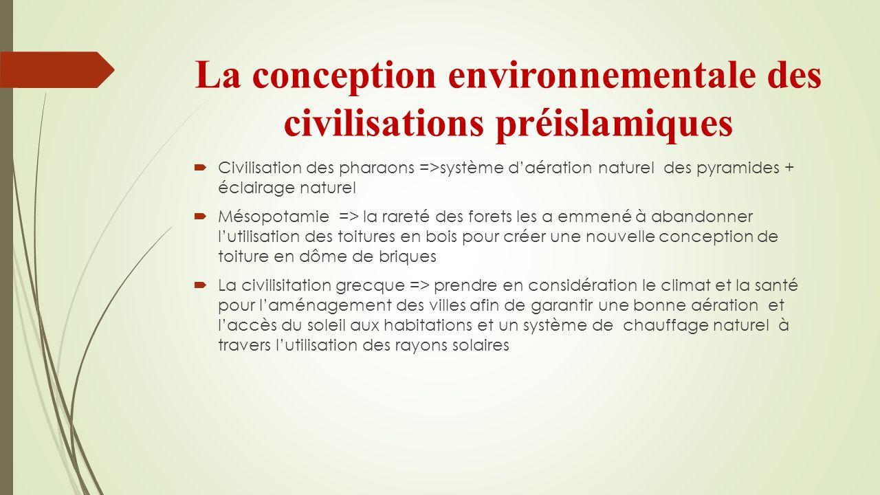 La conception environnementale des civilisations préislamiques