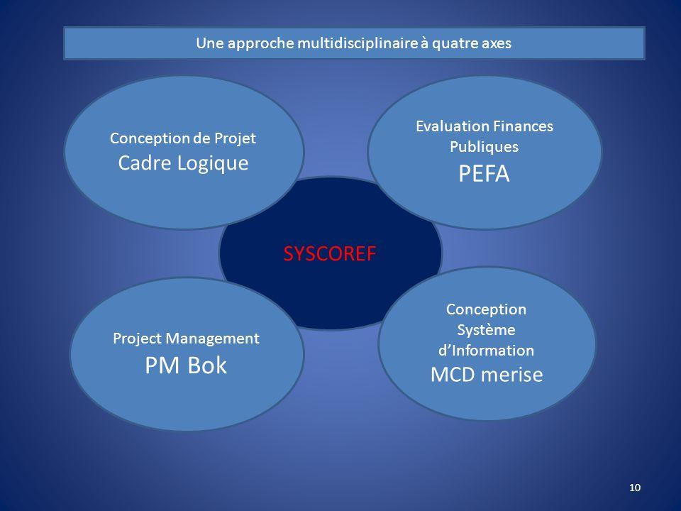 PEFA PM Bok Cadre Logique SYSCOREF MCD merise