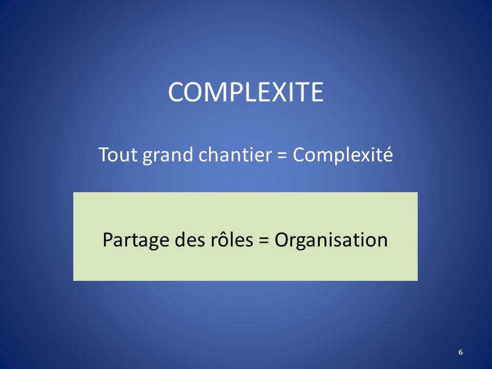 Tout grand chantier = Complexité