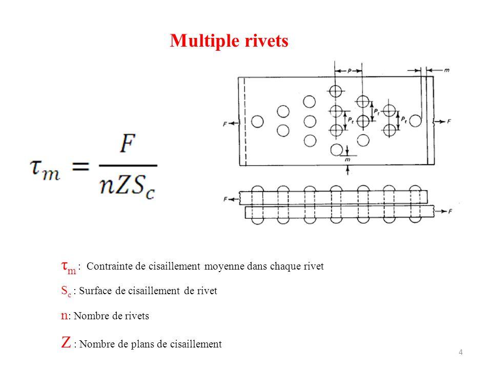Multiple rivets τm : Contrainte de cisaillement moyenne dans chaque rivet. Sc : Surface de cisaillement de rivet.