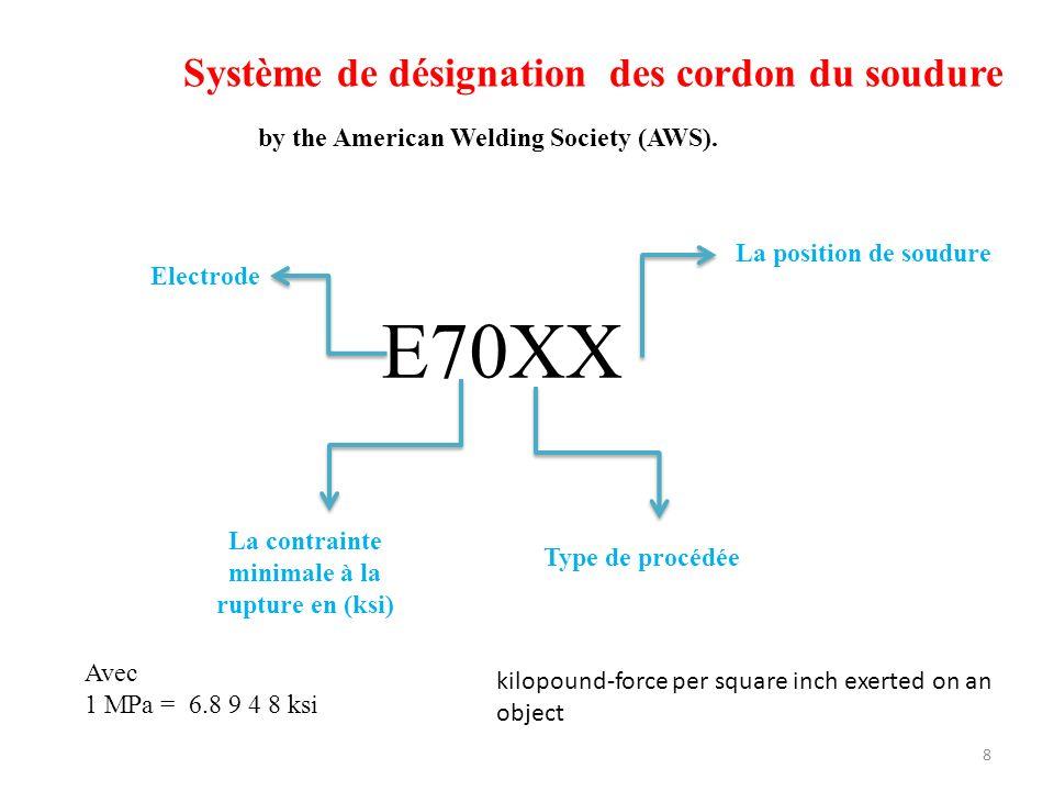 E70XX Système de désignation des cordon du soudure