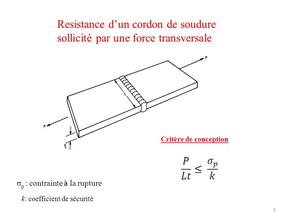 Resistance d'un cordon de soudure sollicité par une force transversale
