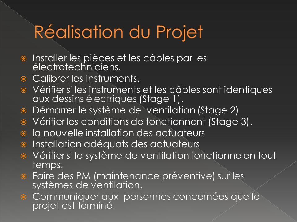 Réalisation du Projet Installer les pièces et les câbles par les électrotechniciens. Calibrer les instruments.