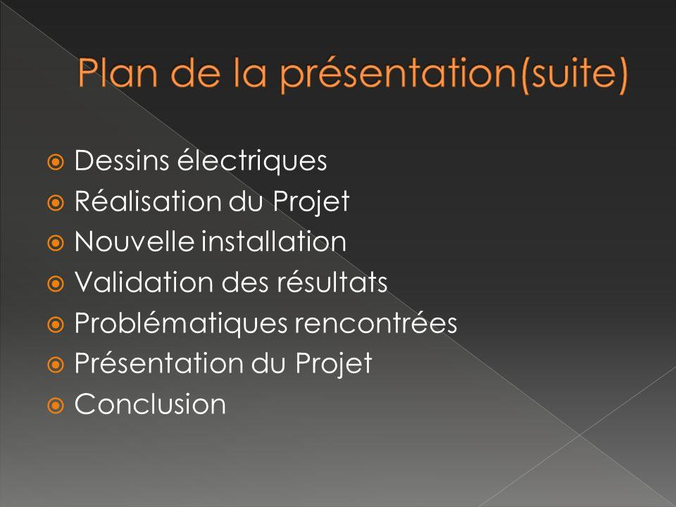 Plan de la présentation(suite)