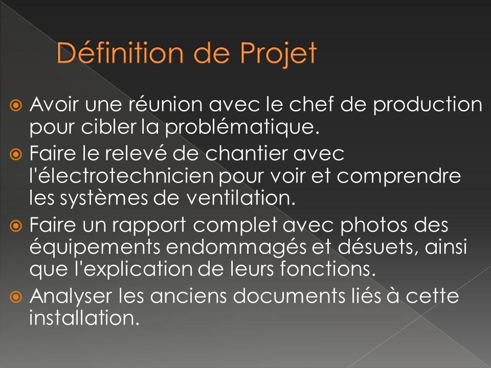 Définition de Projet Avoir une réunion avec le chef de production pour cibler la problématique.