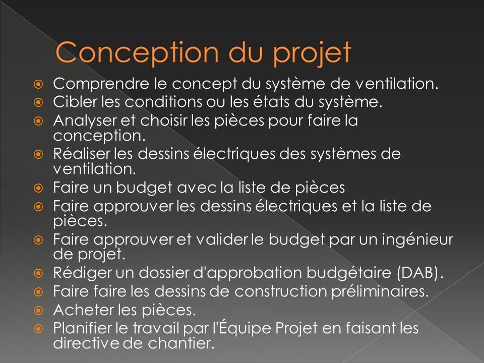 Conception du projet Comprendre le concept du système de ventilation.