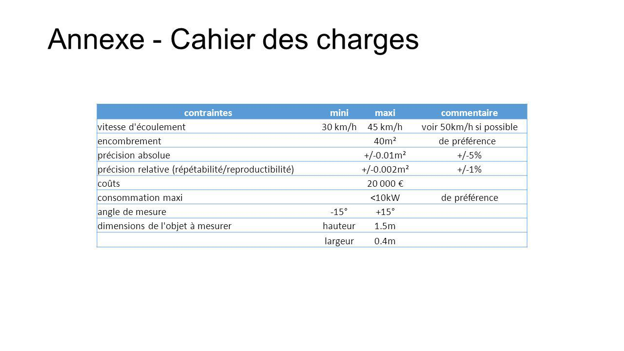 Annexe - Cahier des charges