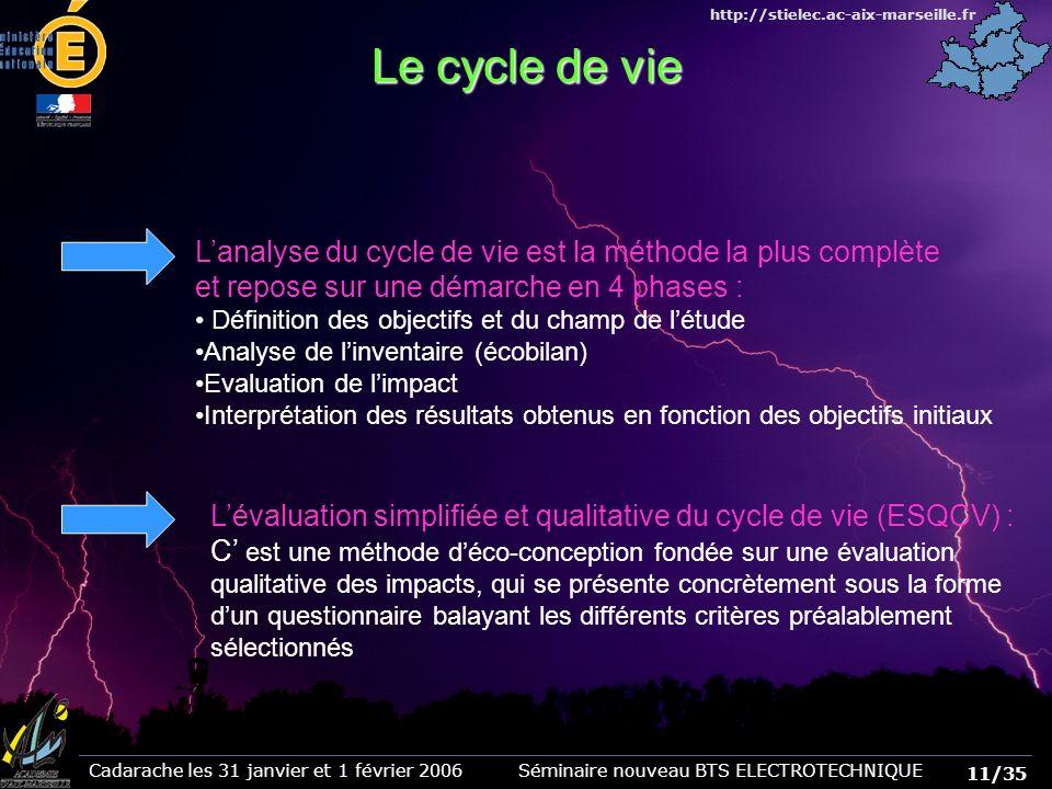Le cycle de vie L'analyse du cycle de vie est la méthode la plus complète. et repose sur une démarche en 4 phases :
