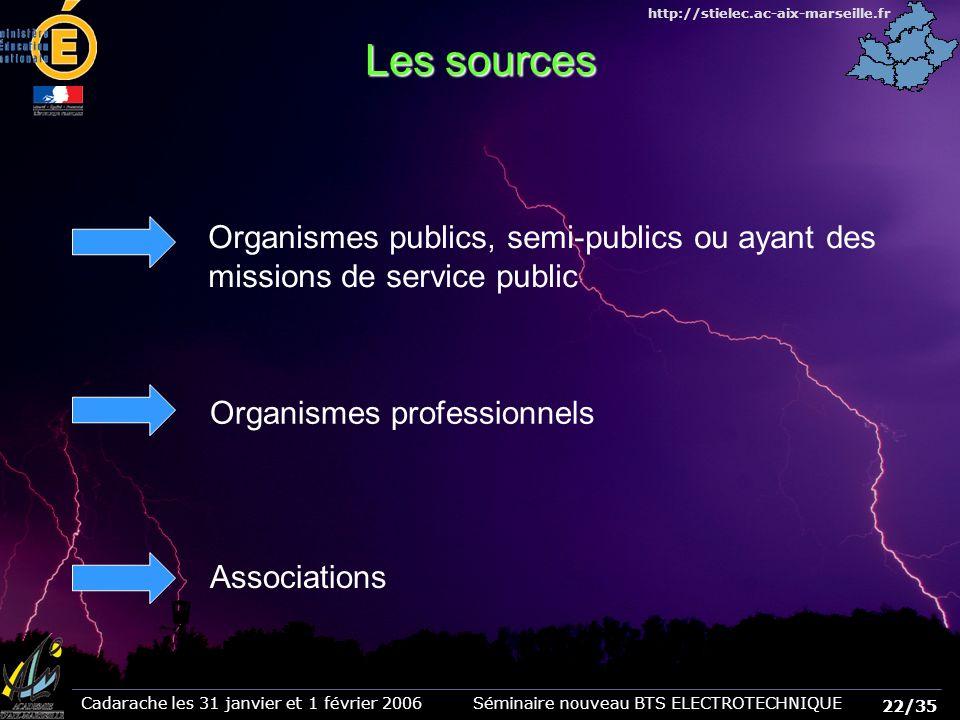 Les sources Organismes publics, semi-publics ou ayant des missions de service public. Organismes professionnels.