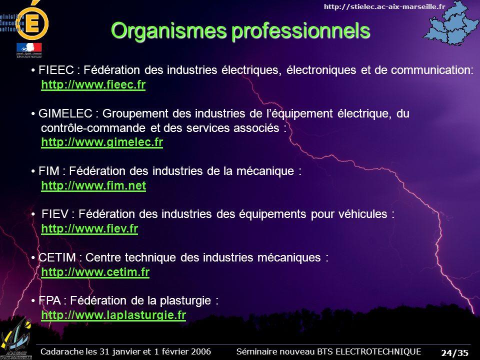Organismes professionnels