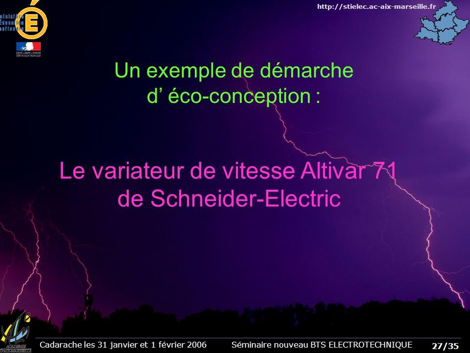 Le variateur de vitesse Altivar 71 de Schneider-Electric
