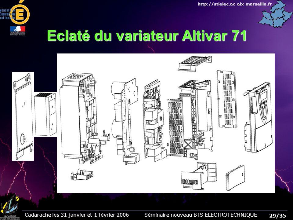Eclaté du variateur Altivar 71