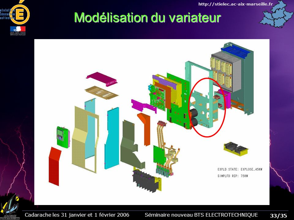 Modélisation du variateur