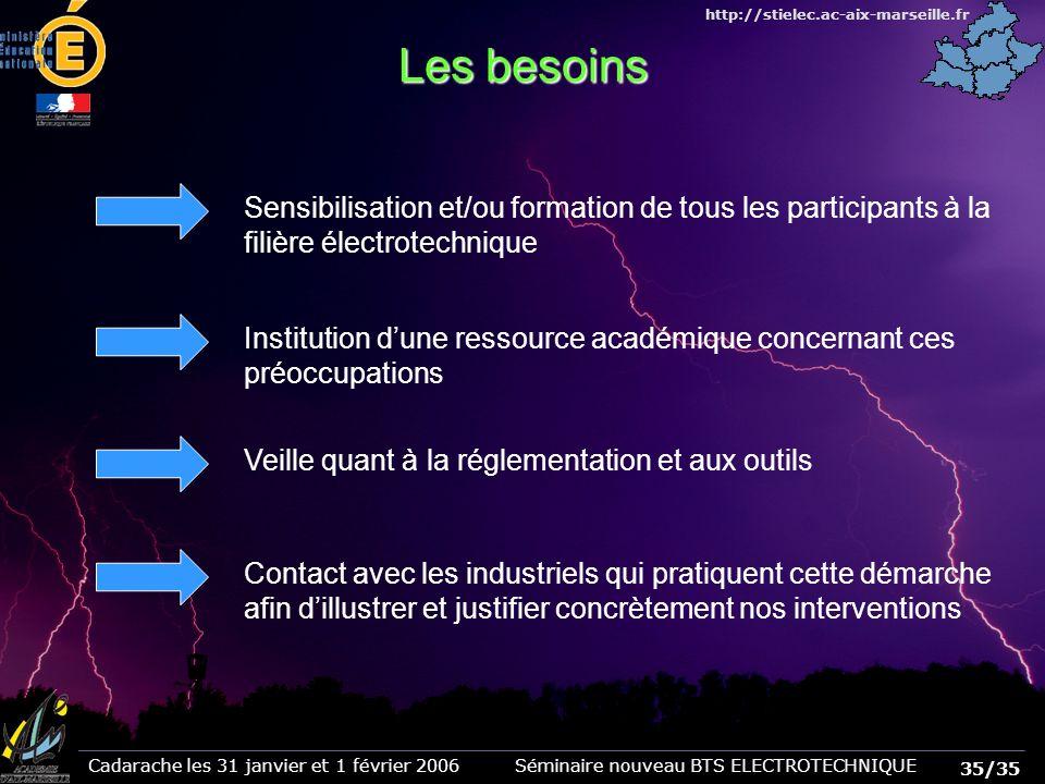Les besoins Sensibilisation et/ou formation de tous les participants à la. filière électrotechnique.