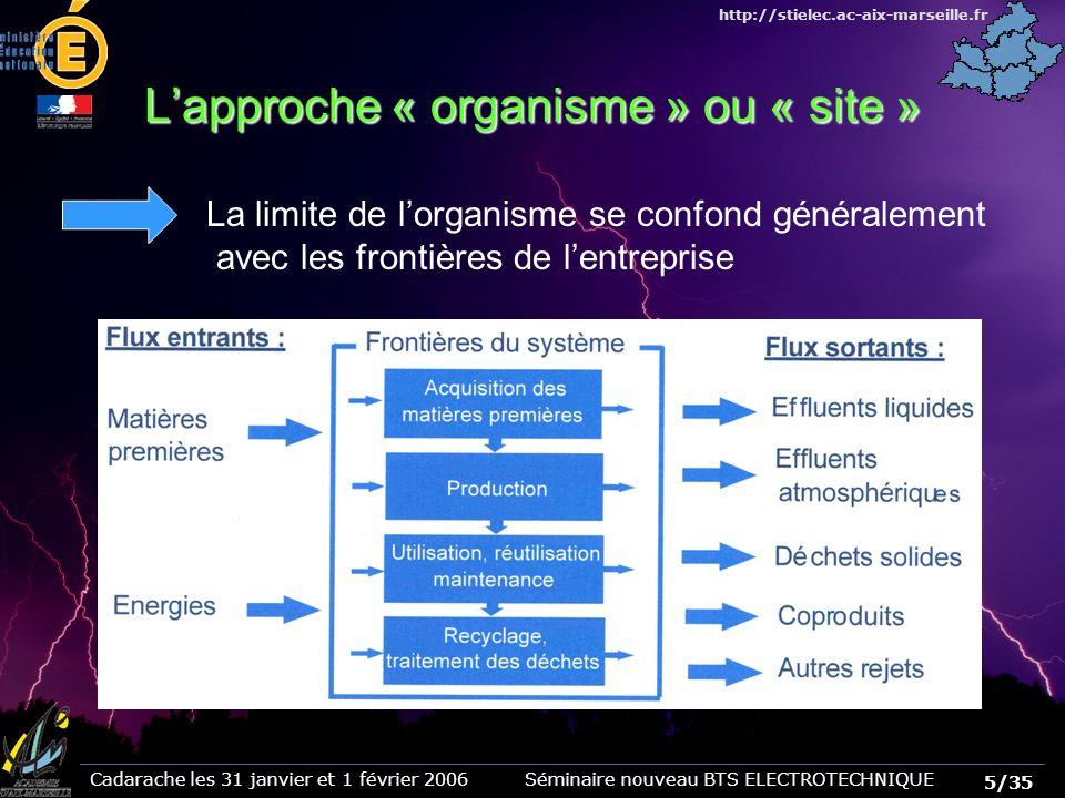 L'approche « organisme » ou « site »